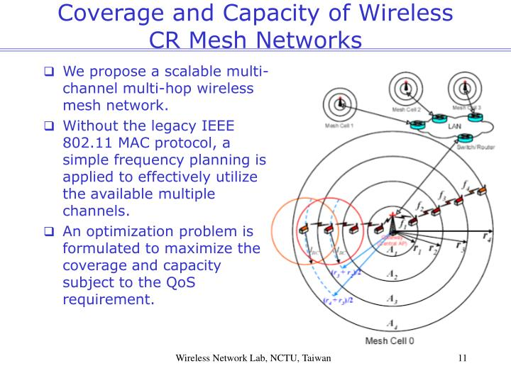 Coverage and Capacity of Wireless CR Mesh Networks