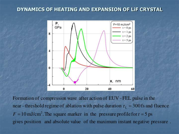 DYNAMICS OF HEATING AND EXPANSION OF LiF CRYSTAL