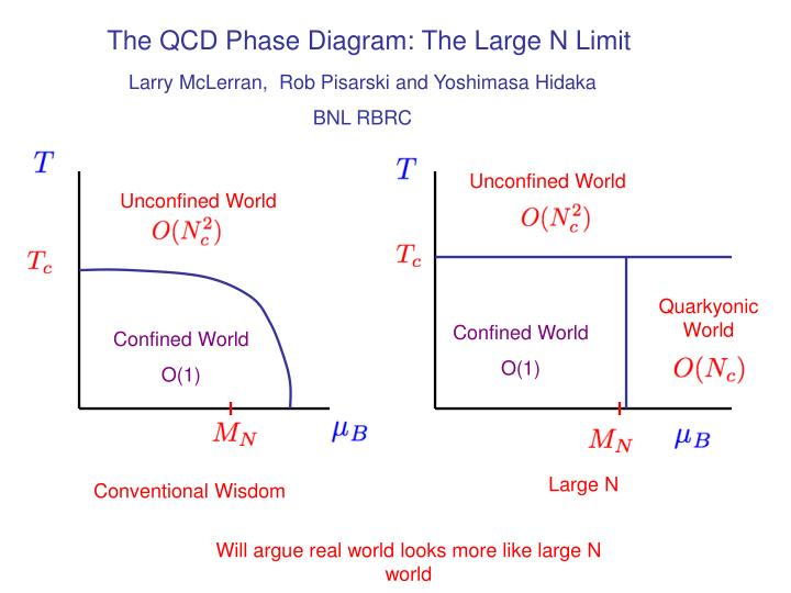 Ppt the qcd phase diagram the large n limit powerpoint unconfined world ccuart Choice Image