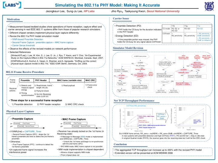 Simulating the 802.11a PHY Model: Making