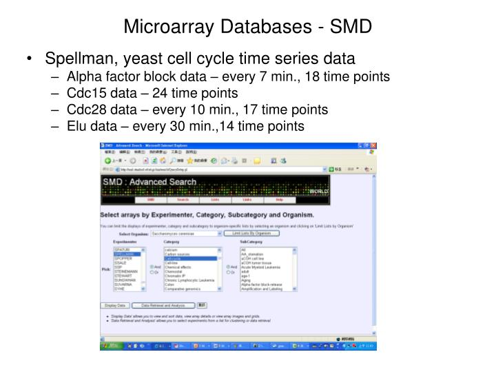Microarray Databases - SMD