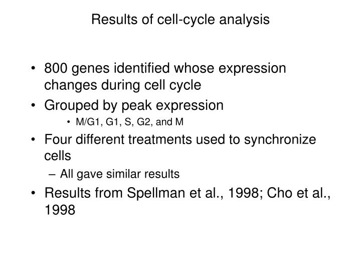 Results of cell-cycle analysis