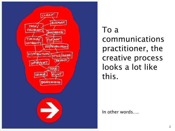 To a communications practitioner, the creative process looks a lot like this.