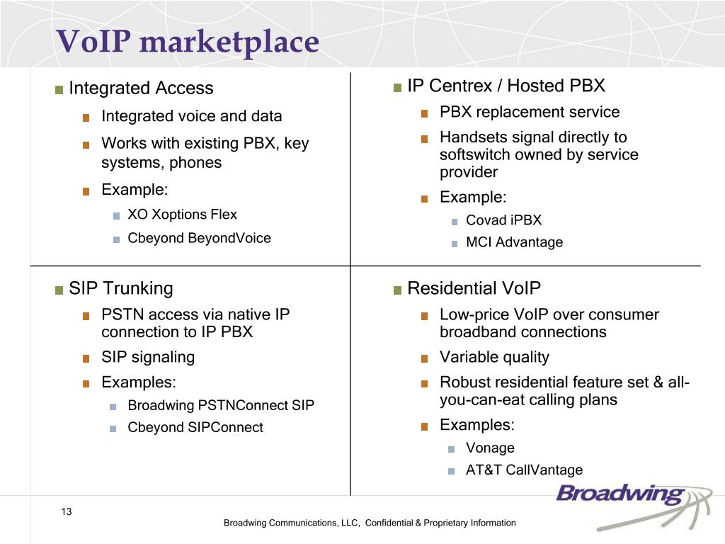 PPT - VoIP Integrated Access Agent Training PowerPoint