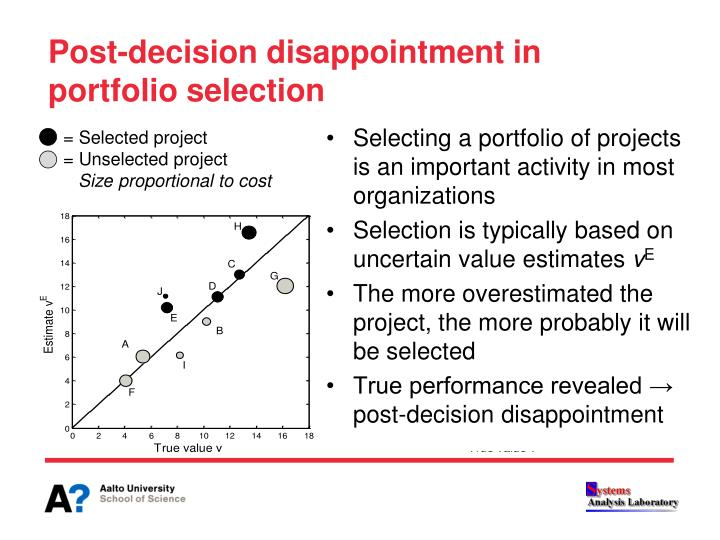 Post-decision disappointment in portfolio selection
