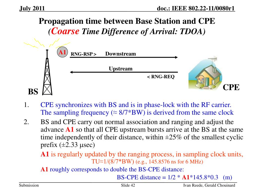 PPT - OFDM-based Terrestrial Geolocation PowerPoint