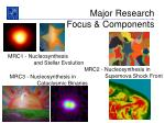 major research focus components
