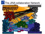 the jina collaboration network