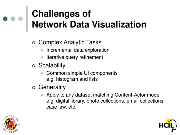 Challenges of network data visualization1