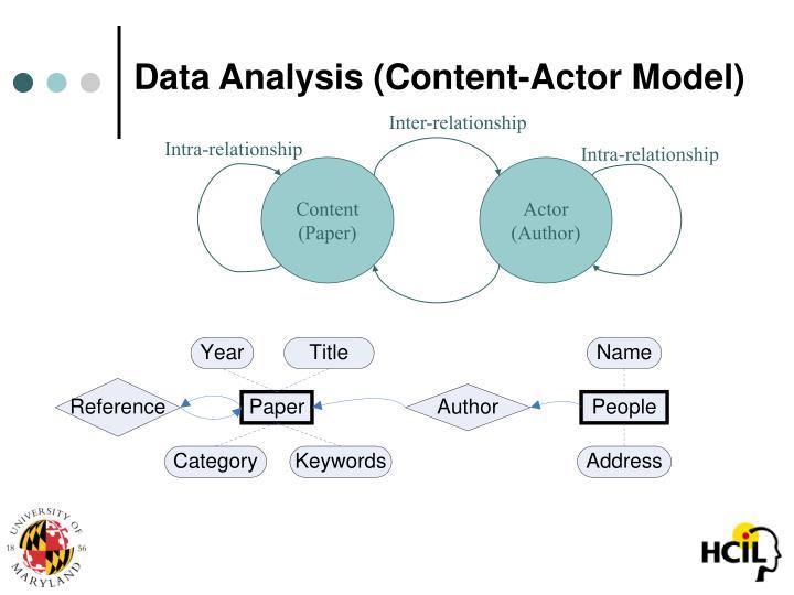 Data Analysis (Content-Actor Model)