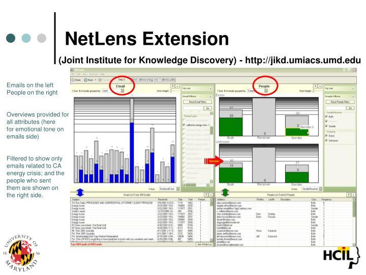 NetLens Extension