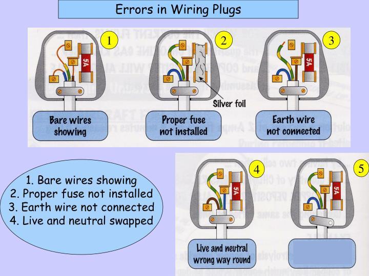 PPT - The 13 Amp PLUG PowerPoint Presentation - ID:5131380