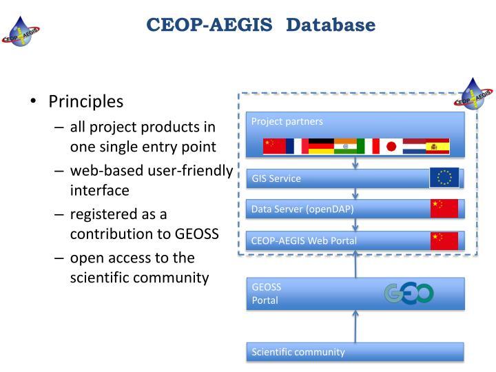 CEOP-AEGIS  Database