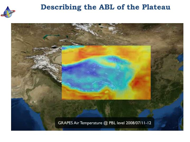 Describing the ABL of the Plateau