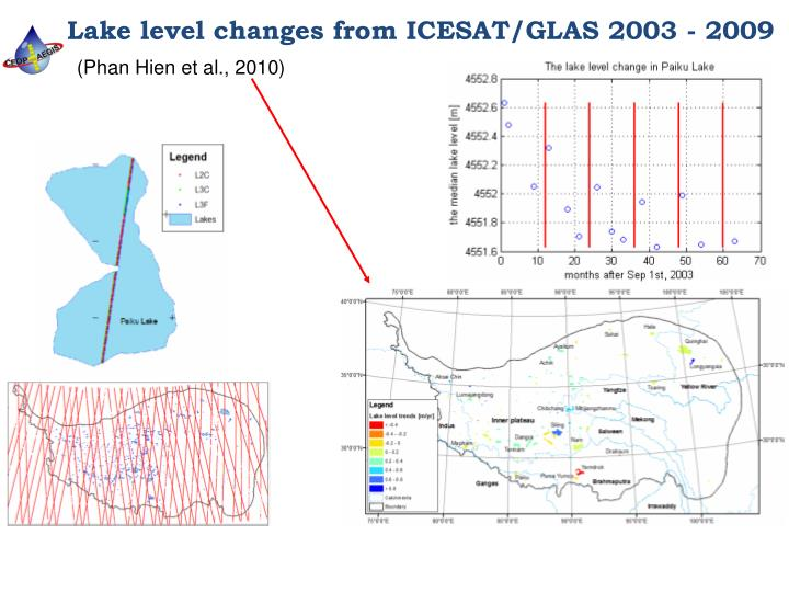Lake level changes from ICESAT/GLAS 2003 - 2009