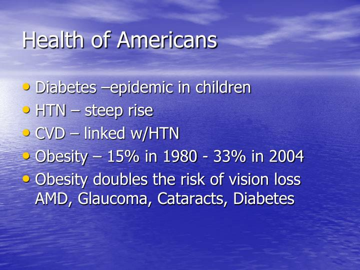 Health of americans