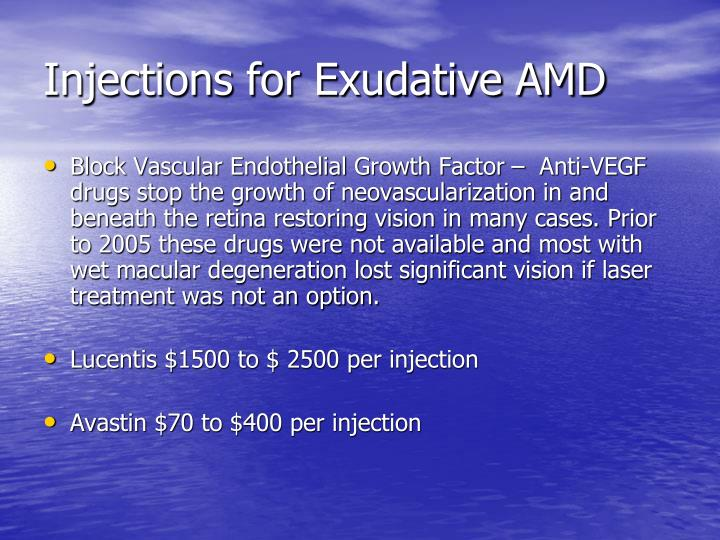 Injections for Exudative AMD