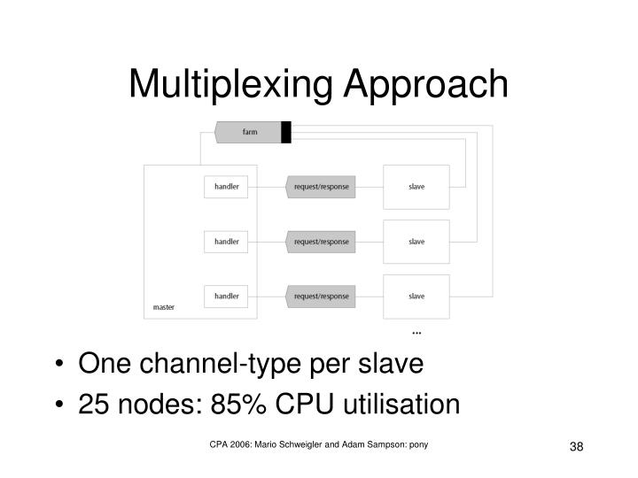 Multiplexing Approach