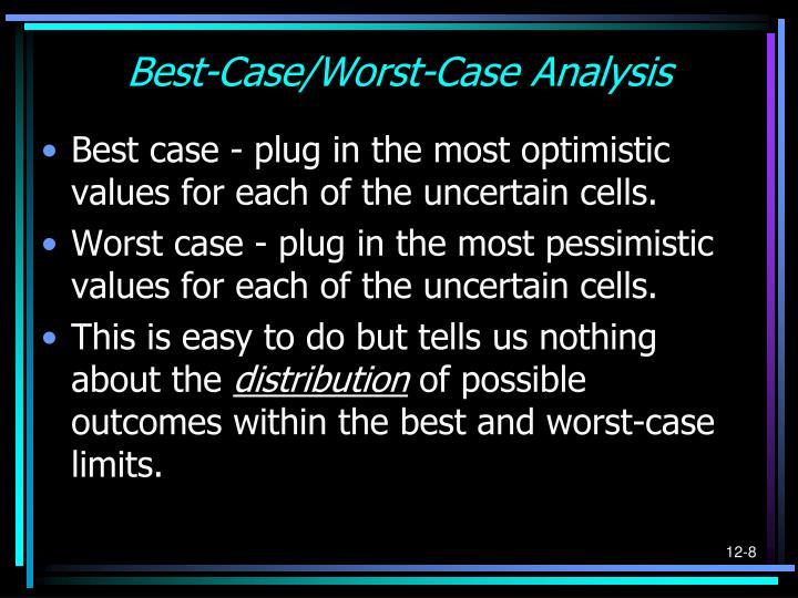 Best-Case/Worst-Case Analysis