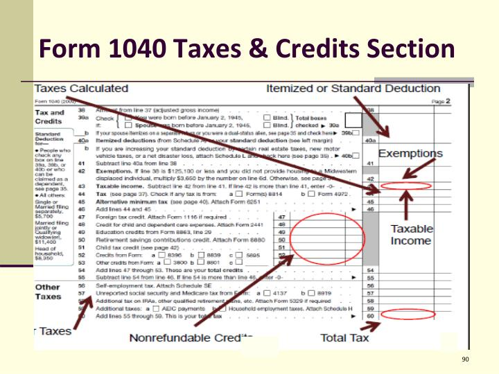 Form 1040 Taxes & Credits Section