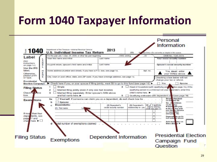 Form 1040 Taxpayer Information
