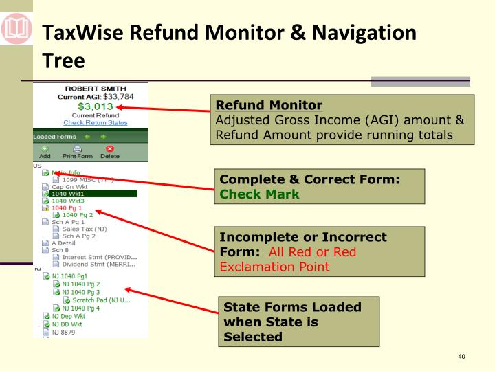 TaxWise Refund Monitor & Navigation Tree