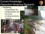 current knowledge deposition modeling research1