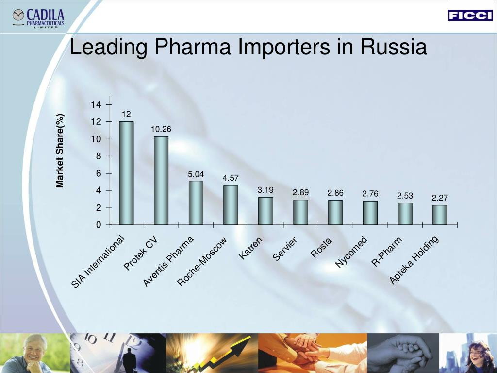 PPT - 3 rd India-Russia Trade & Investment Forum PowerPoint