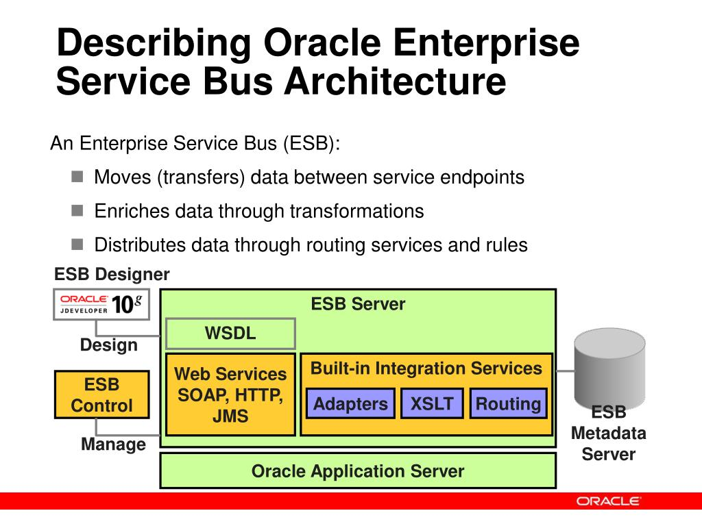 PPT - SOA Concepts Oracle SOA Suite Overview PowerPoint
