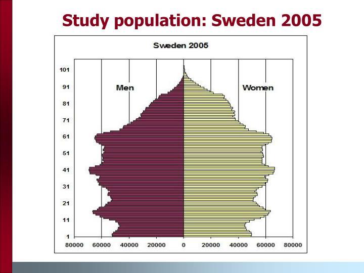 Study population: Sweden 2005