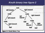knuth binary tree figure 2