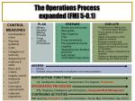 the operations process expanded fmi 5 0 1