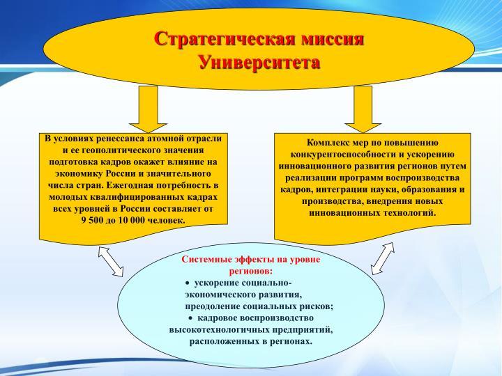Стратегическая миссия Университета