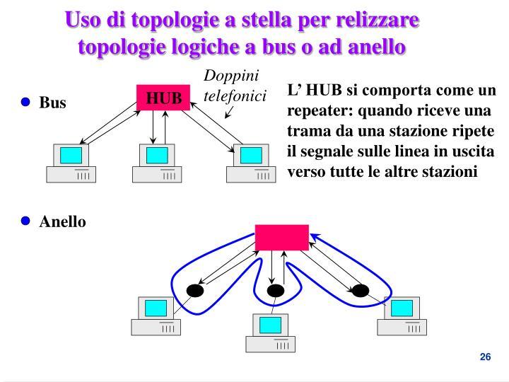 Uso di topologie a stella per relizzare