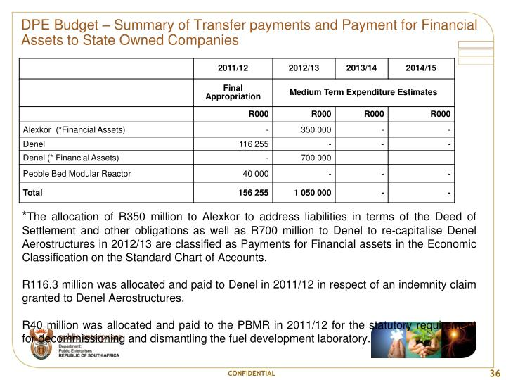 DPE Budget – Summary of Transfer payments and Payment for Financial Assets to State Owned Companies