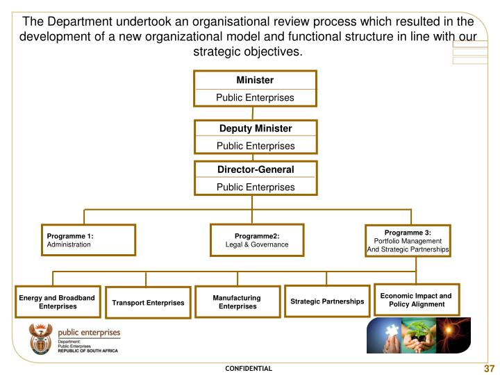 The Department undertook an organisational review process which resulted in the