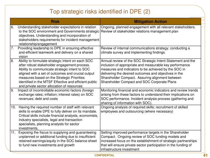 Top strategic risks identified in DPE (2)