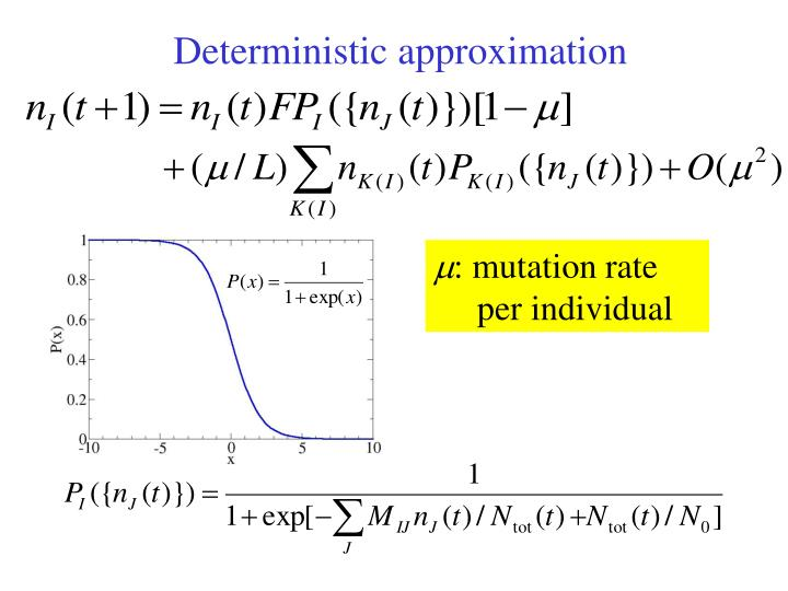 Deterministic approximation
