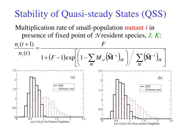 Stability of Quasi-steady States (QSS)