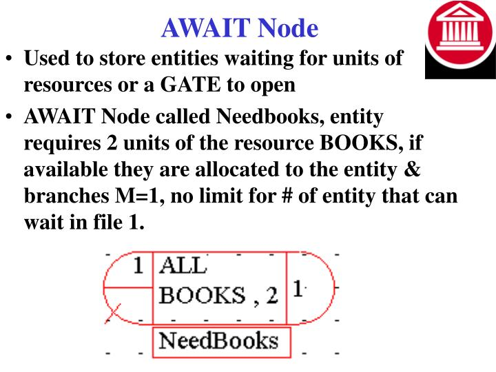AWAIT Node