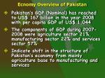 ecnomy overview of pakistan4