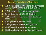 ecnomy overview of pakistan6