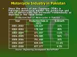 motorcycle industry in pakistan3