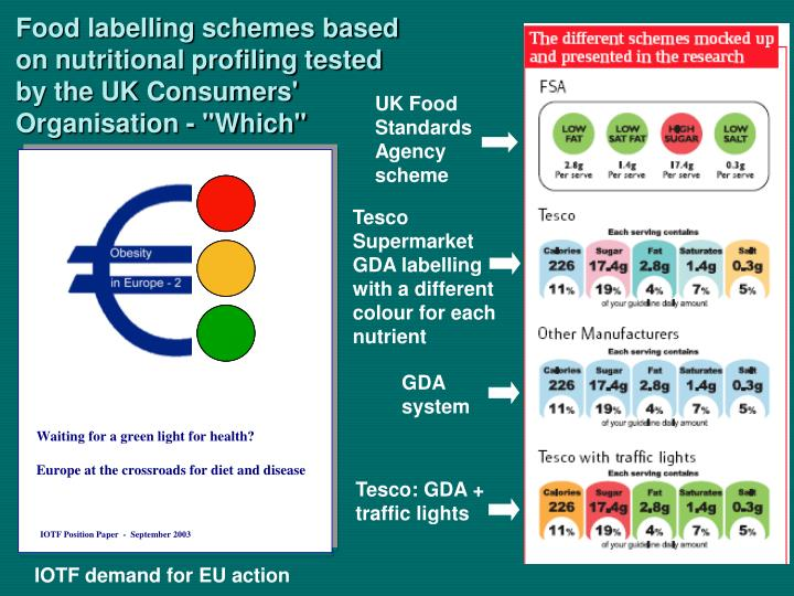 """Food labelling schemes based on nutritional profiling tested by the UK Consumers' Organisation - """"Which"""""""