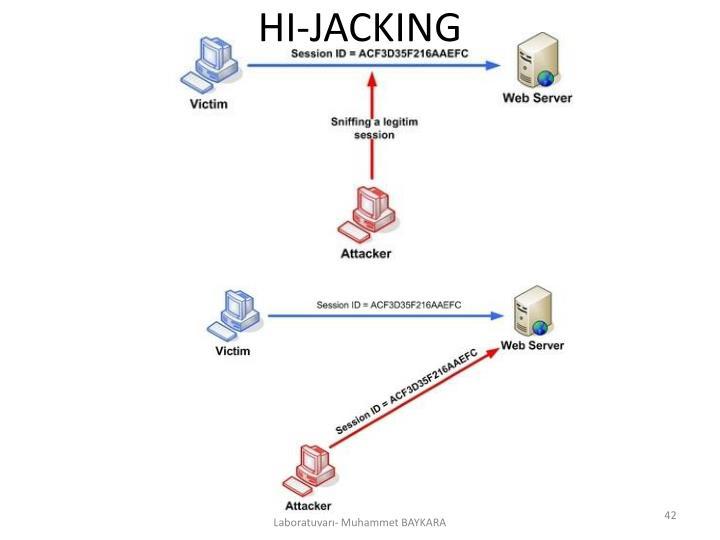 HI-JACKING