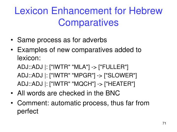 Lexicon Enhancement for Hebrew Comparatives
