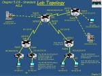 lab topology