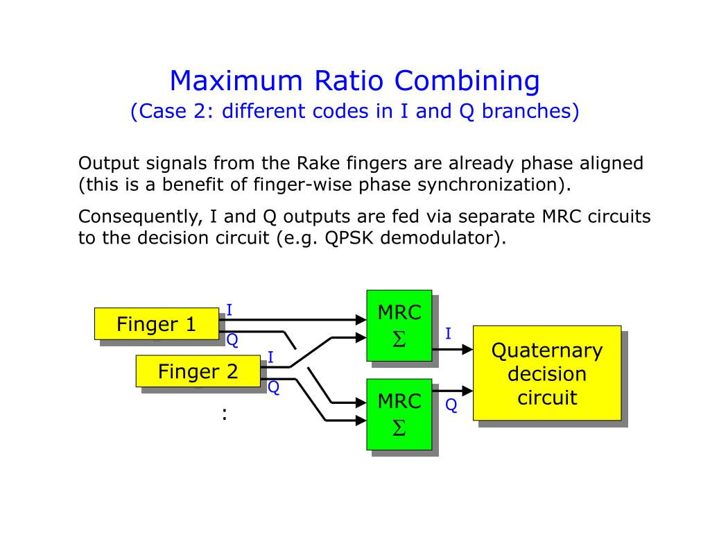 PPT - Digital transmission over a fading channel PowerPoint