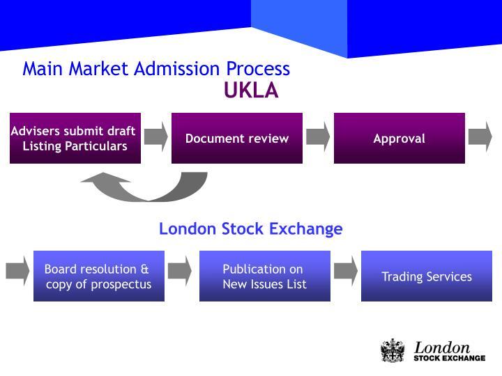 Main Market Admission Process