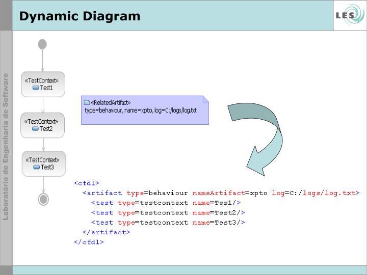 Dynamic Diagram